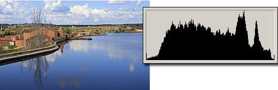 Qué es el histograma y cómo se utiliza