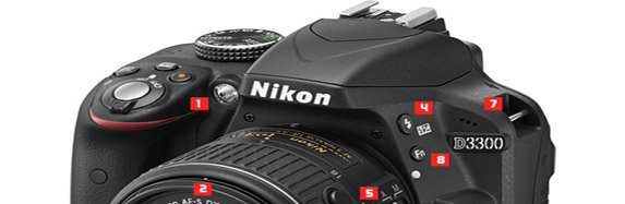 Funciones de la cámara Nikon D3300 que todo fotógrafo debe aprender
