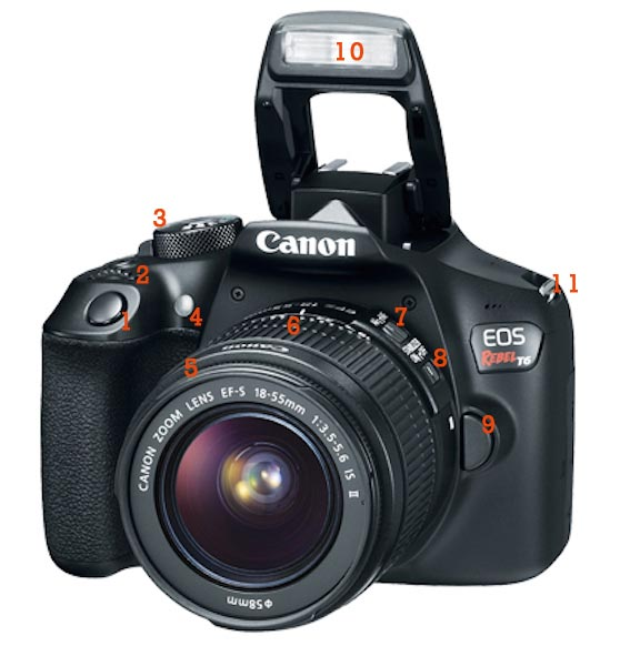 Características de la Canon EOS Rebel T6